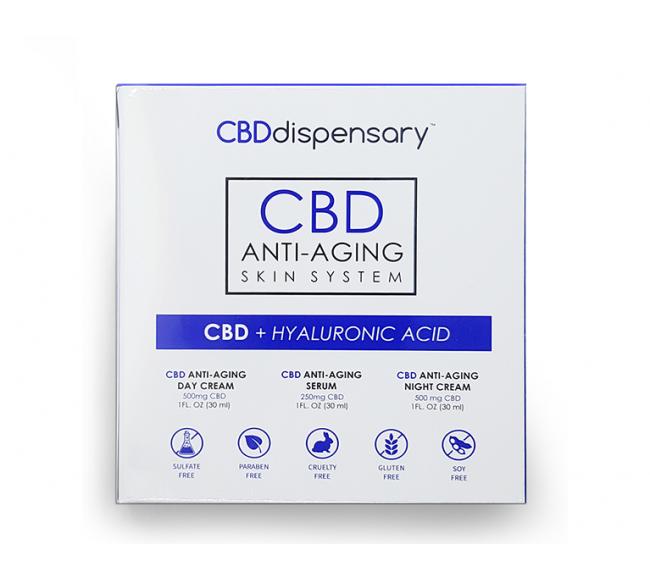 CBD Anti-Aging Skin System